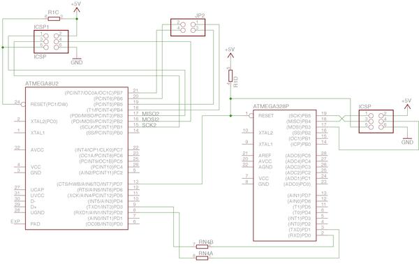 V pravé části schématu je ATMega328, který je přes UART připojen k ATMega8U2. Ten pak slouží jako UART-USB převodník.