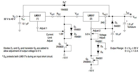Jednoduchý zdroj s LM317 (zdroj datasheet ON Semiconductor).